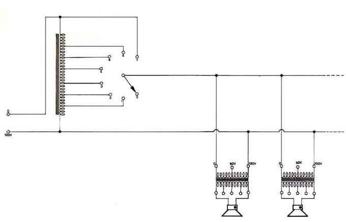 Автотрансформатор. Радиоузлы. Школьные радиоузлы. Оборудование для организации проводного вещания. Серия РУШ и УППВО.